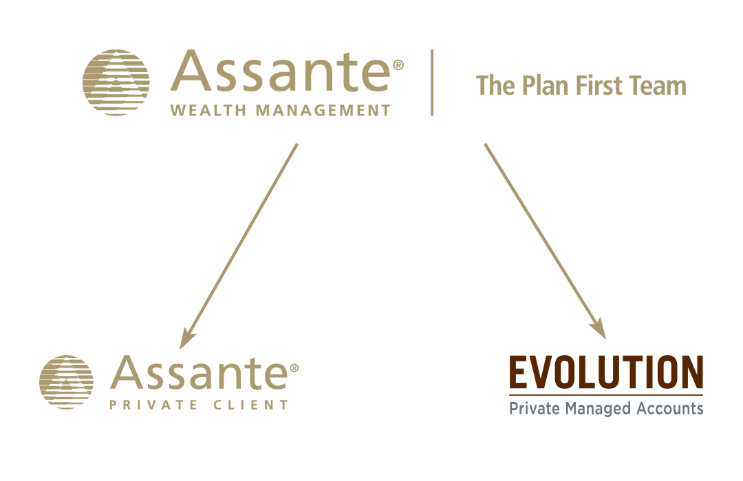 Assante-Products-Graphic3